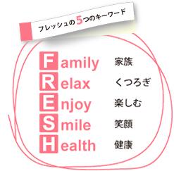 フレッシュの5つのキーワード